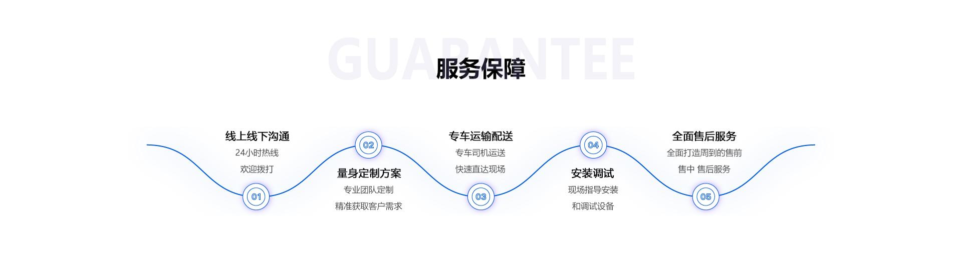 品厚服务流程图